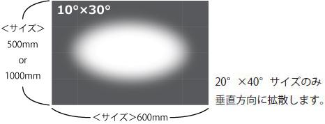 OPTI-SCULPTフィルター・照射イメージ